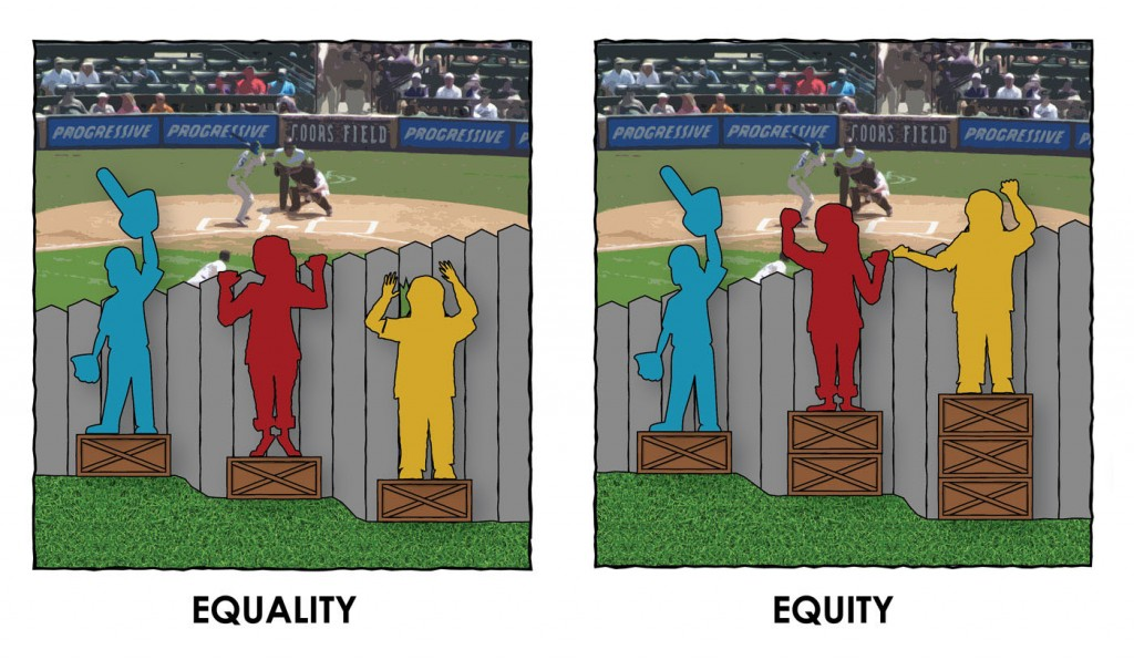 equality vs. equity graphic
