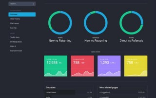 Dashboard, featured image, thumbnail