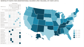 health of the states map